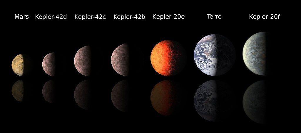 Primerjava velikosti med planeti. Vir: NASA/JPL-Caltech