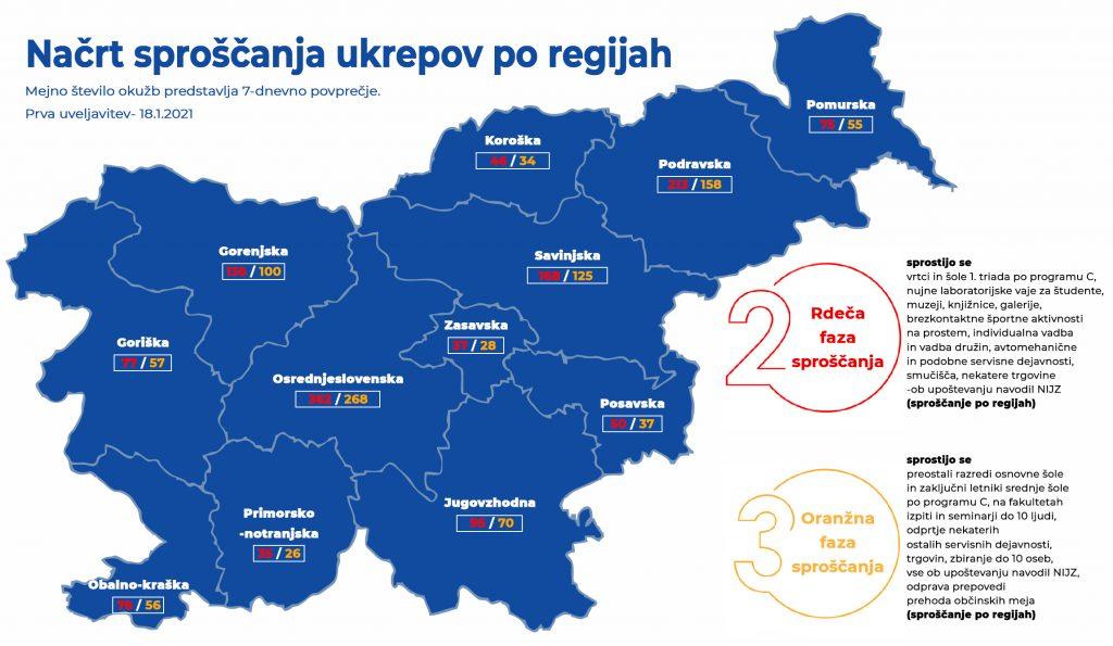 Ni dovolj, da ena sama regija doseže potrebno stanje števila okužb in števila hospitaliziranih v bolnišnici. Da preidemo na regijski pristop, moramo doseči nacionalno merilo. Infografika: Vlada RS